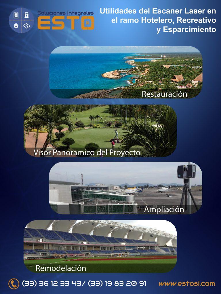 Utilidades del Escaner Laser para hoteles, lugares recreativos y de esparcimiento.